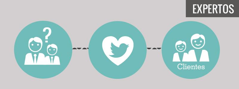 8 pasos para crear una marca de tu negocio que enamore al cliente