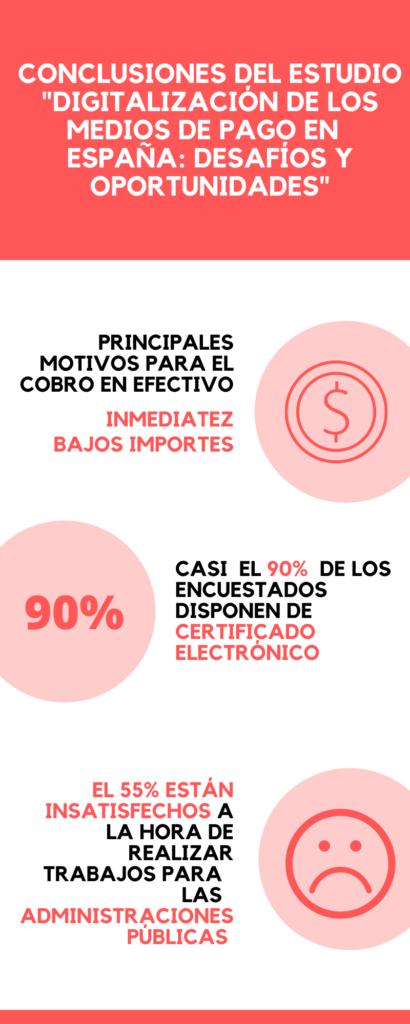 0Conclusiones del estudio _digitalización de los medios de pago en esppago en españa_ desafíos y oportunidades (3)